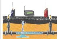 漏水噪声相关仪麦克6(MicroCorr)